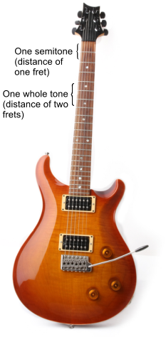 semitone-and-whole-tone-guitar